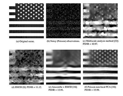 The Dark Side of Image Reconstruction