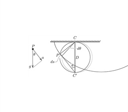 A Cycloid is a Tautochrone