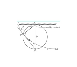 Quick! Find a Solution to the Brachistochrone Problem