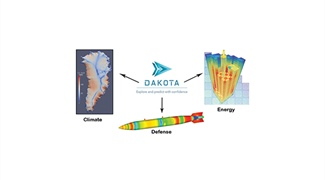 Dakota Software: Explore and Predict with Confidence