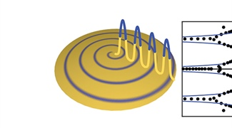 Nonlinear Patterns and Waves: From Spectra to Stability and Dynamics