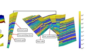 Multiscale Simulation of Flow and Transport in Porous Media