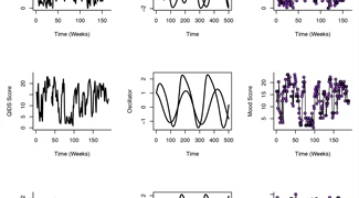 Mood Maths: Moving Toward a Dynamical Understanding of Bipolar Disorder