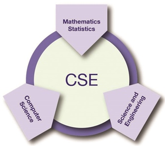 maths and statistics personal statement Most jobs and careers will need you to use maths in some way and it's particularly useful in job families like accountancy, banking and finance, management, environmental sciences, construction, engineering and manufacturing, medical technology, and science and research.