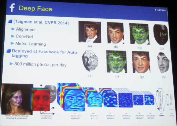 The Many Applications of Deep Learning