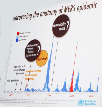 Attractive The Anatomy Of An Epidemic Motif - Anatomy And Physiology ...
